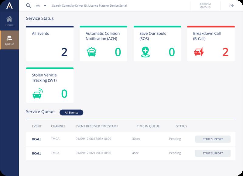 asure service queue screenshot