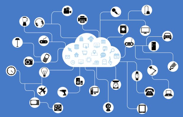 Internet of Things network - connected devices